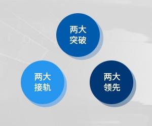 Création d'entreprise pour la quatrième fois Le plan a duré 15 ans et a réalisé deux percées Deux intégration, deux principaux